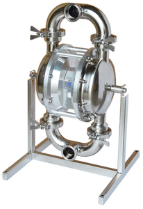 TC Intelligent Sanitary pump